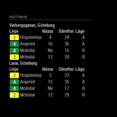 Example of swedish translation and tracking two stops
