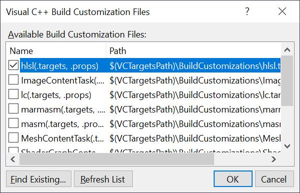 Customization List