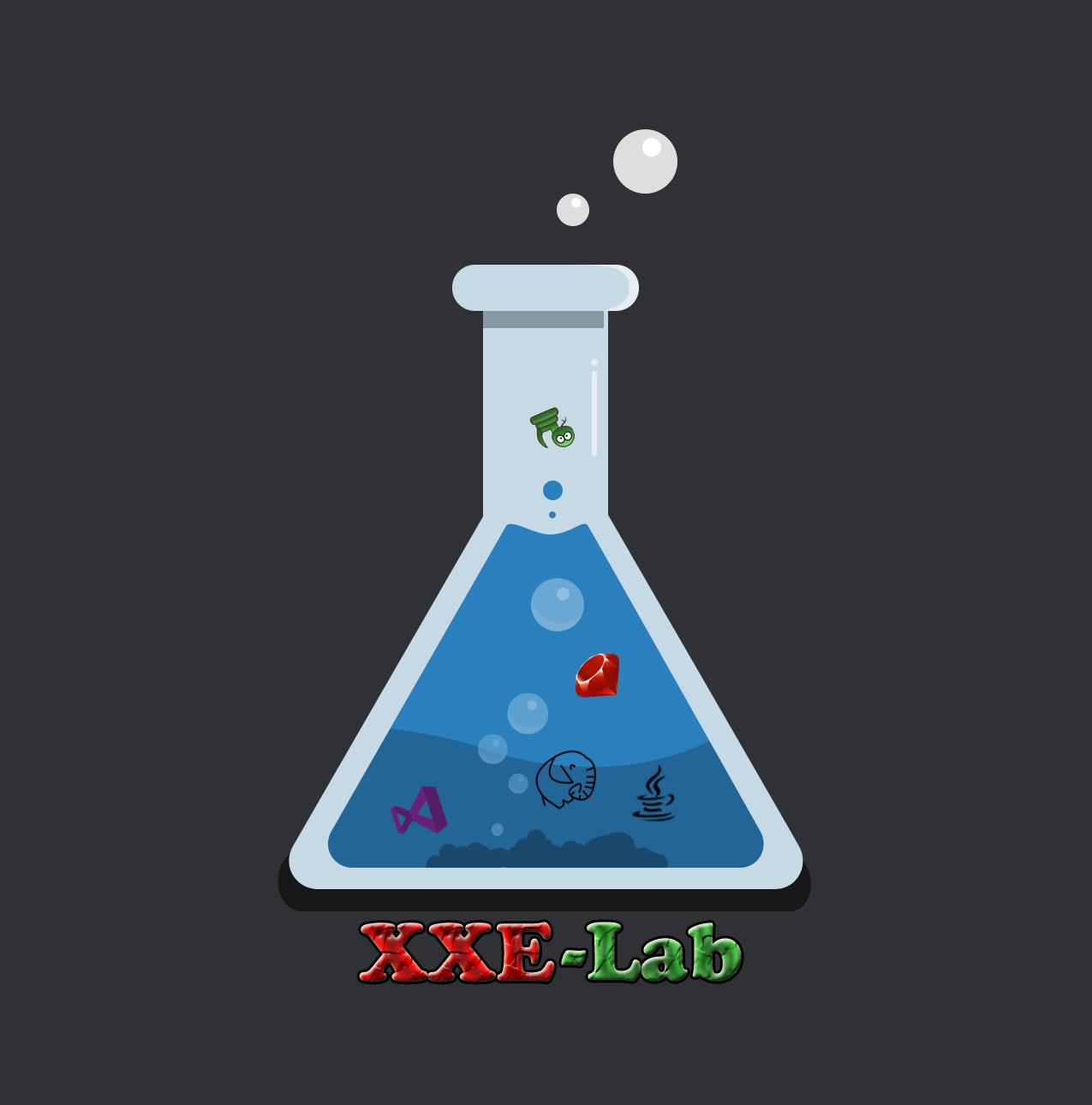 XXE-Lab