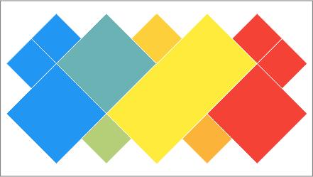 gradientminmax