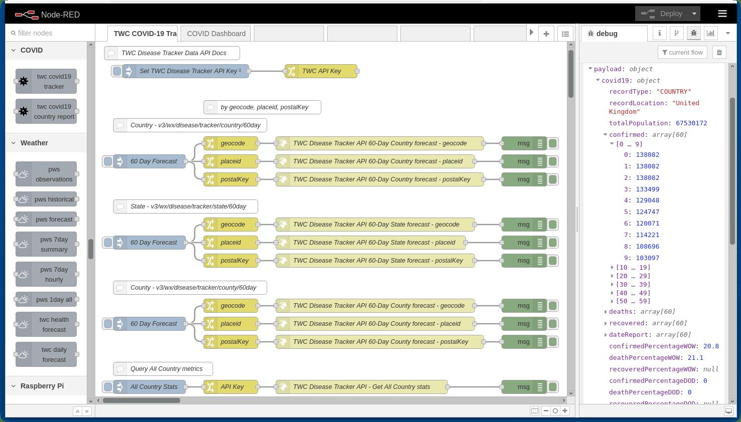 COVID API Test Example