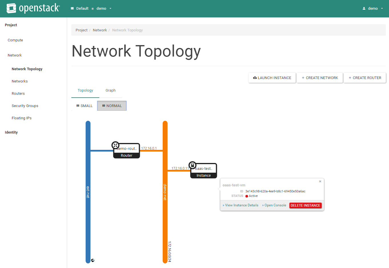 Horizon Network Topology