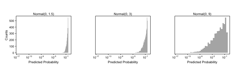 plot of chunk sci_notation