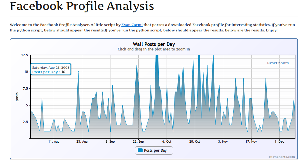 Screenshot of Facebook Analyzer Results Page