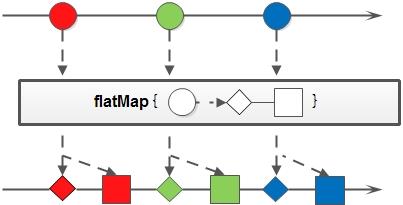 map方法示意图