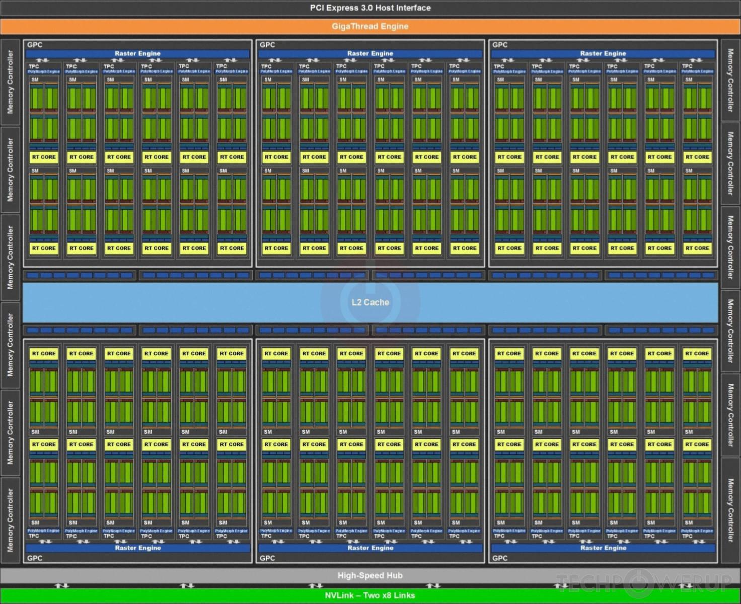 TU102 GPU