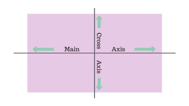 简单图解flexbox