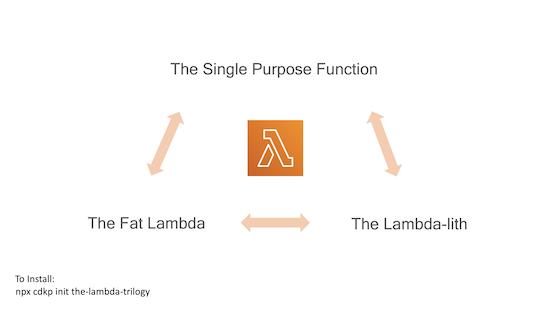 CDK Patterns The Lambda Trilogy