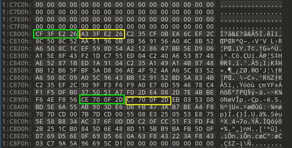 encrypted_blob