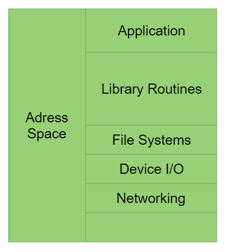 Application stack on a unikernel application