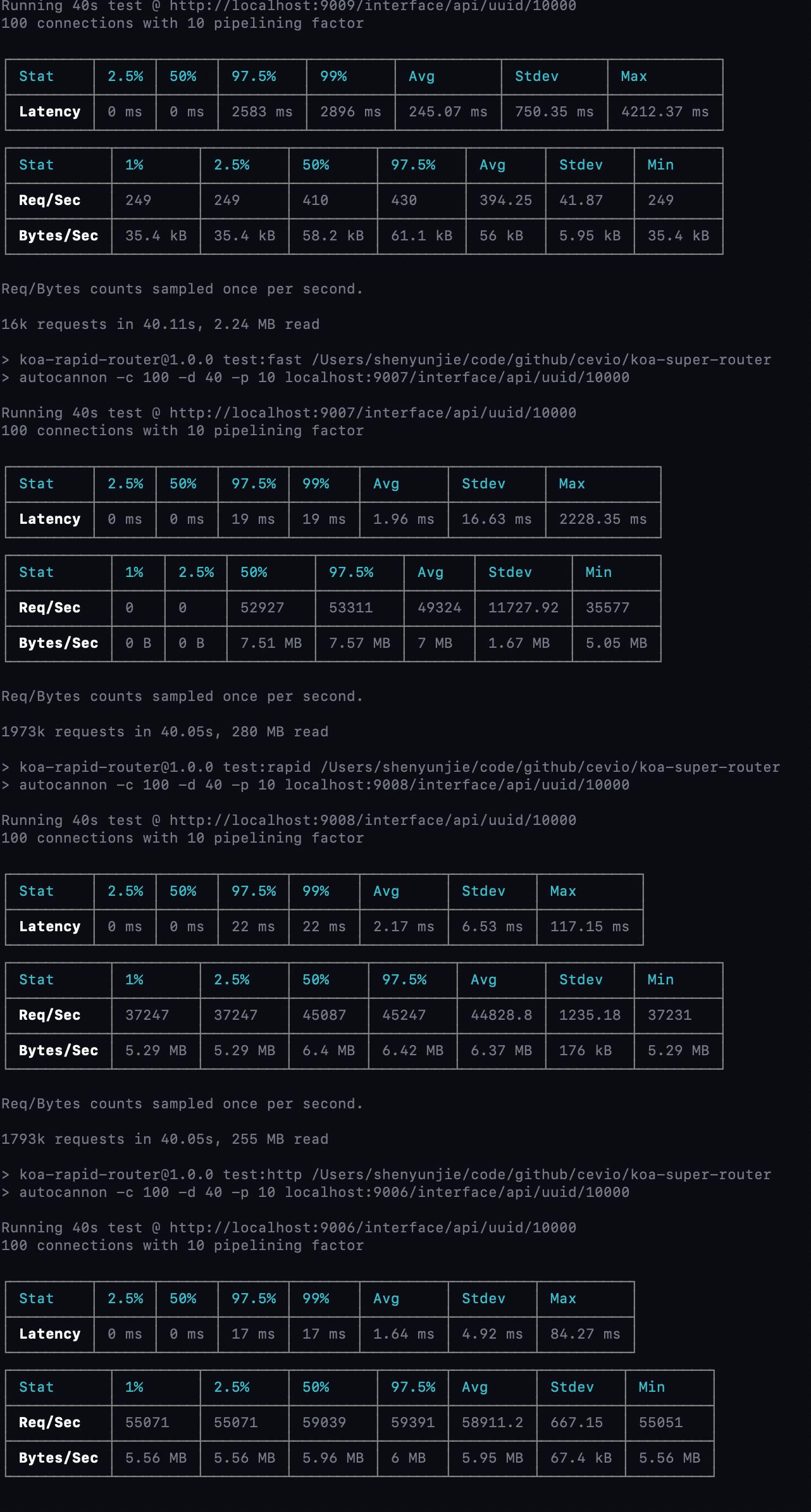 koa-rapid-router:static