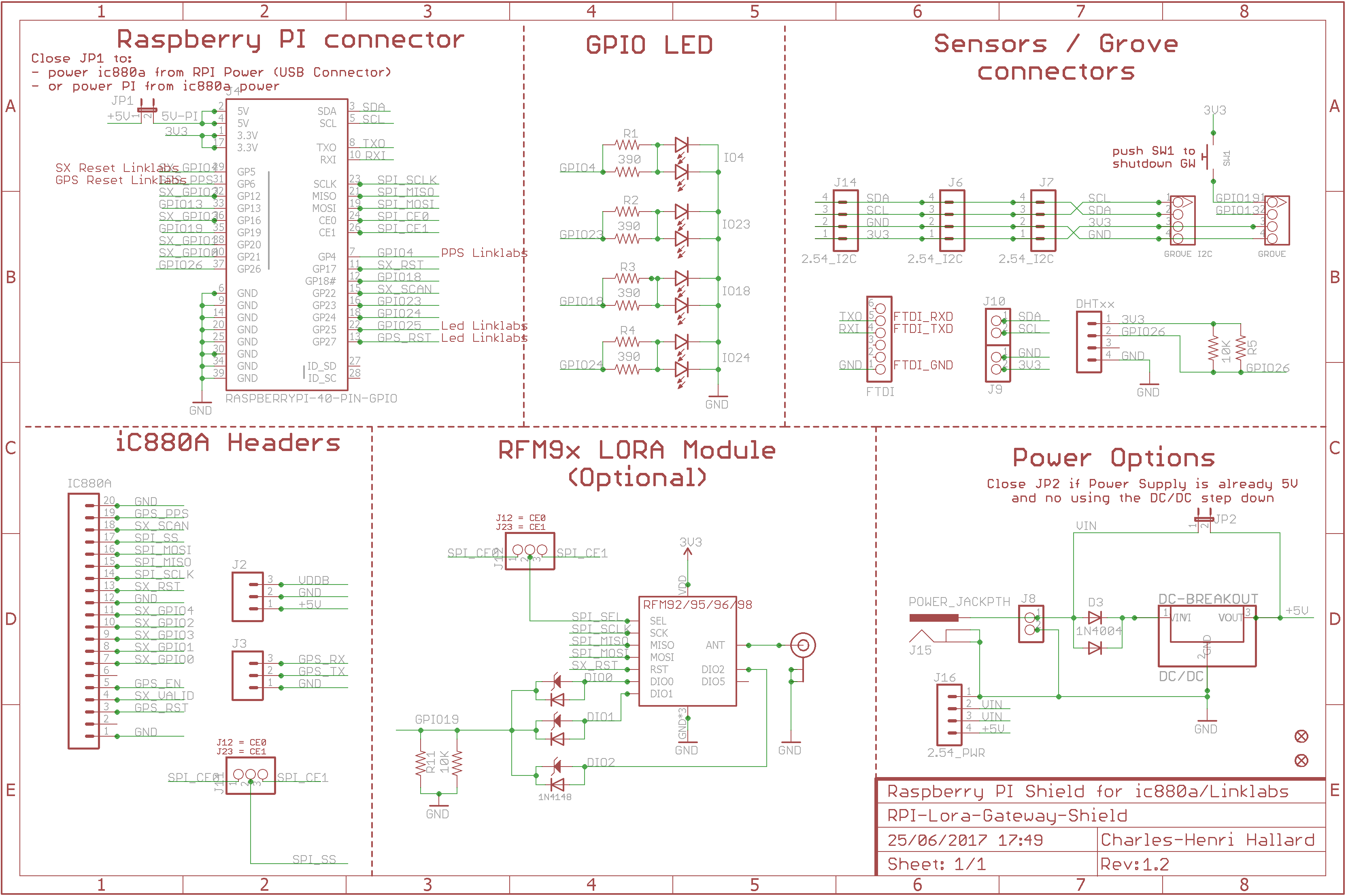 Ch2i Raspberry Pi Ic880a And Linklab Lora Gateway Shield B Block Diagram Schematic
