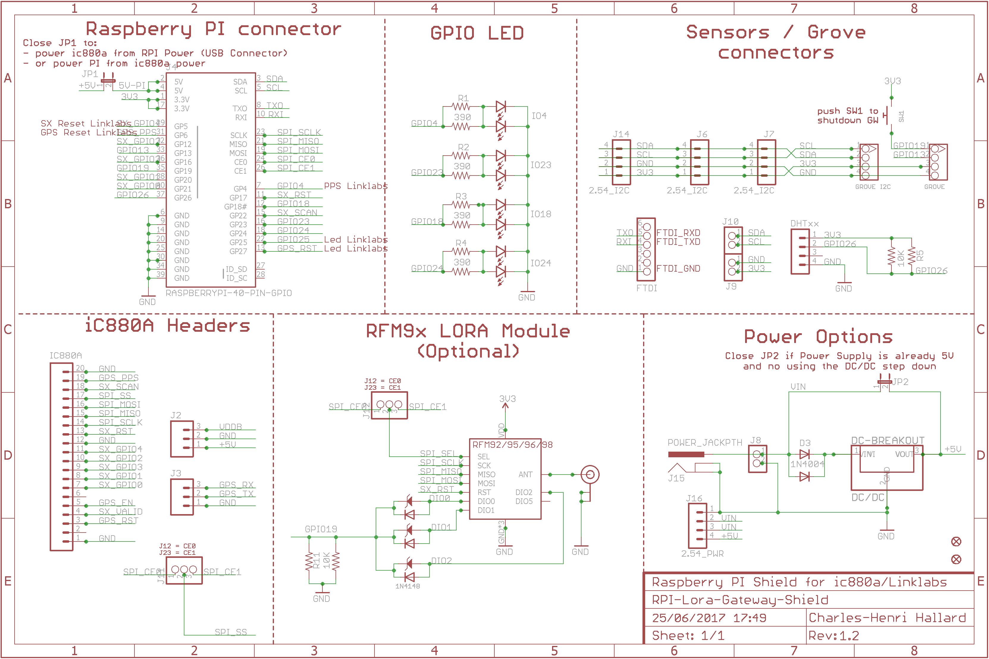 ch2i Raspberry PI iC880A and LinkLab Lora Gateway Shield on