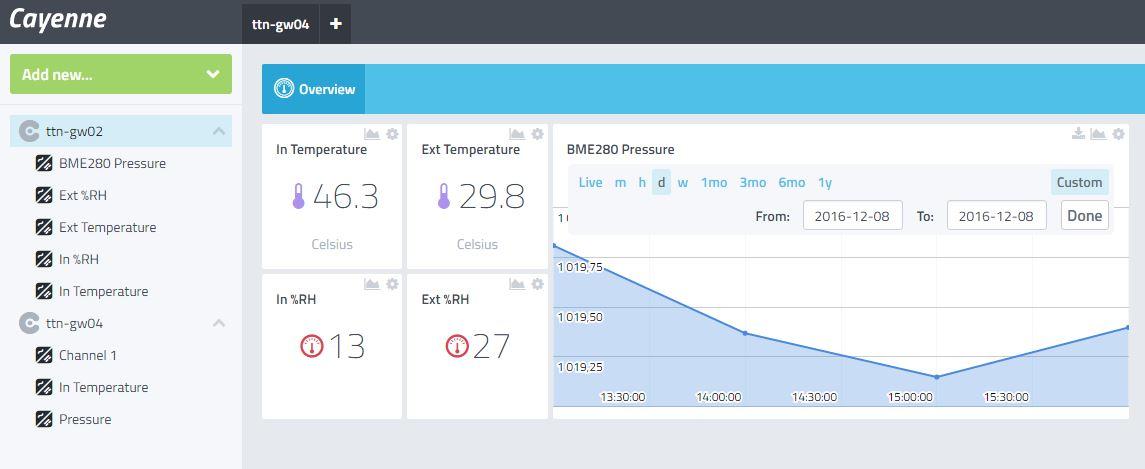 Gateway Monitoring with external sensors