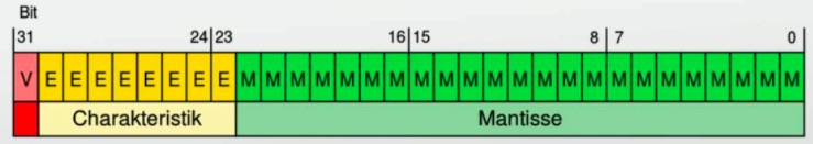 3.3 常量和全局变量