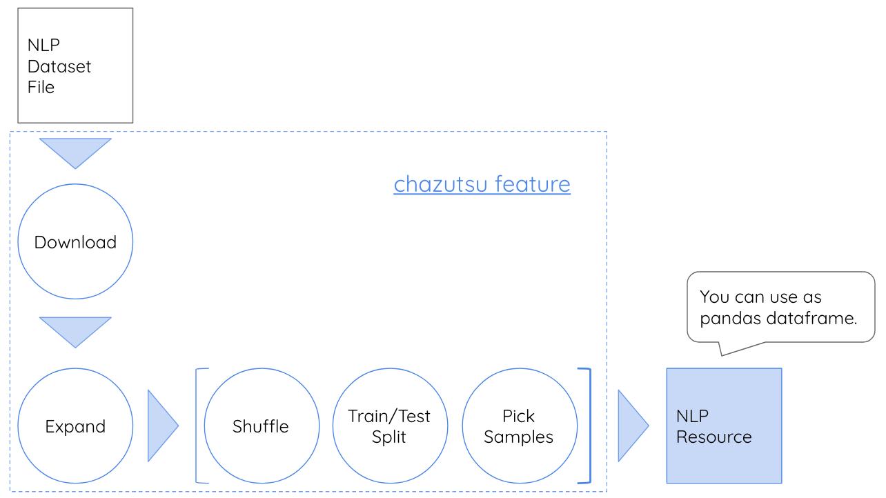 chazutsu_process1.png