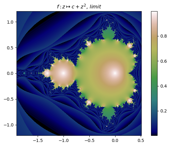Dave Green's `cubehelix' colour scheme