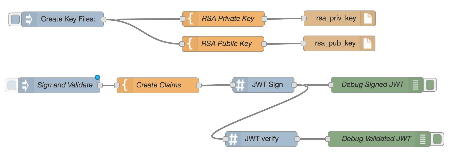 PEM Key File Example