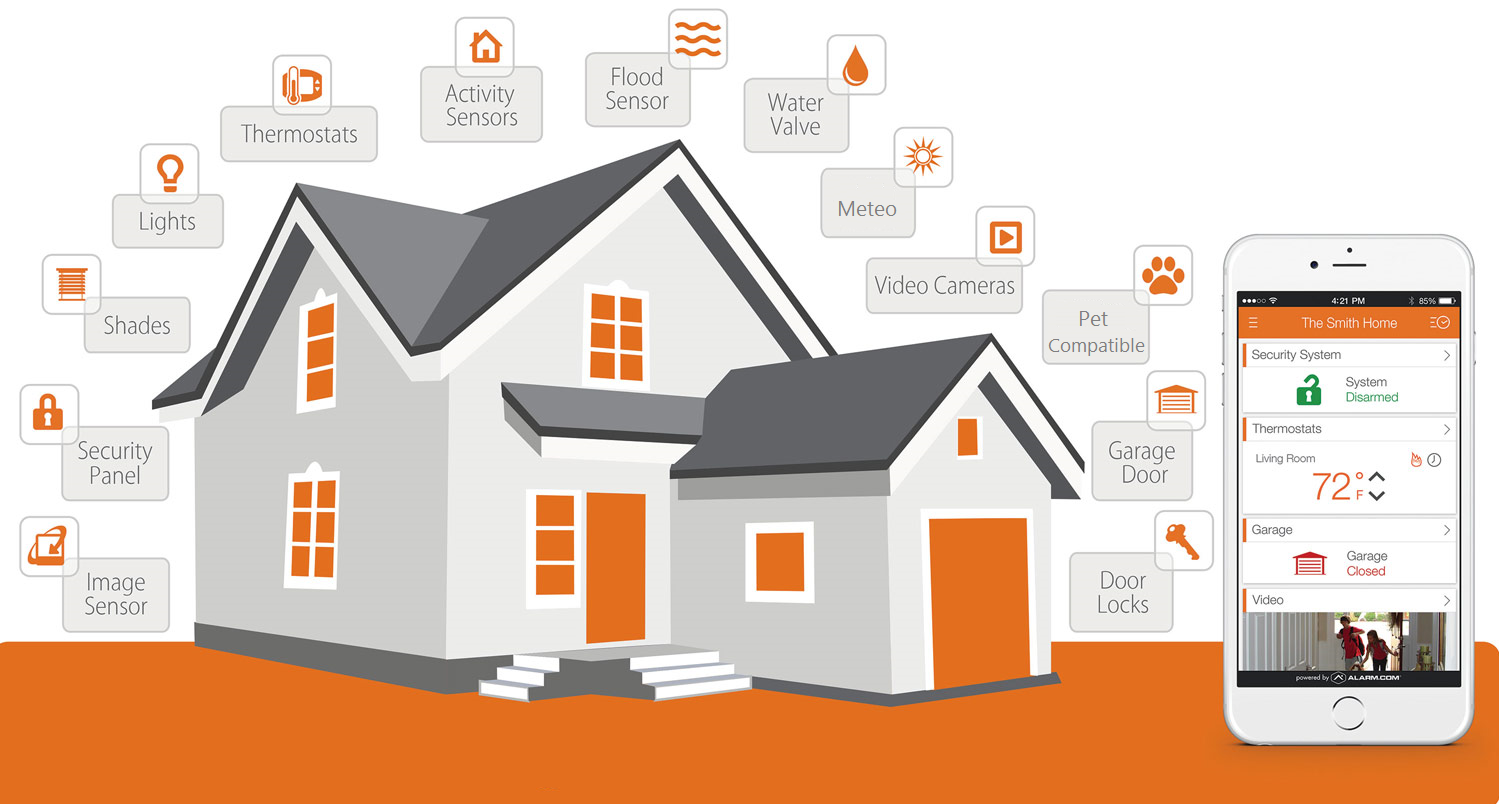 7 Reasons to Automate Your Home Right Now