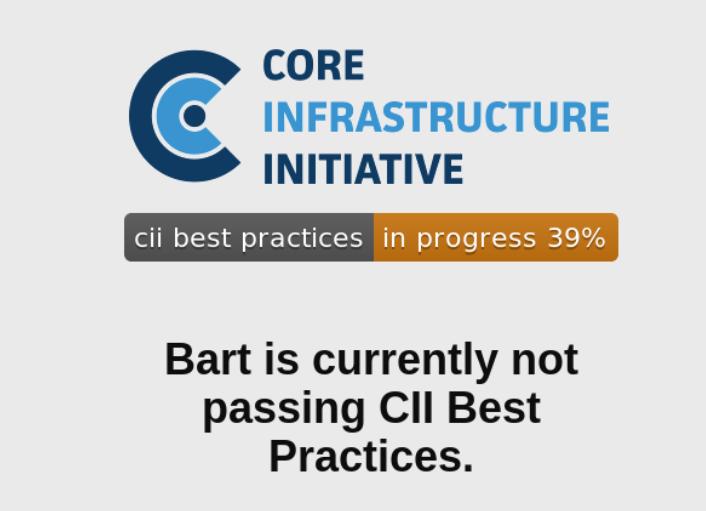 CII visualizations