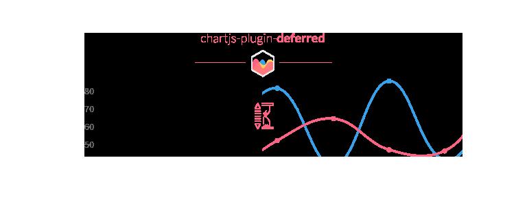 Chartjs Plugins