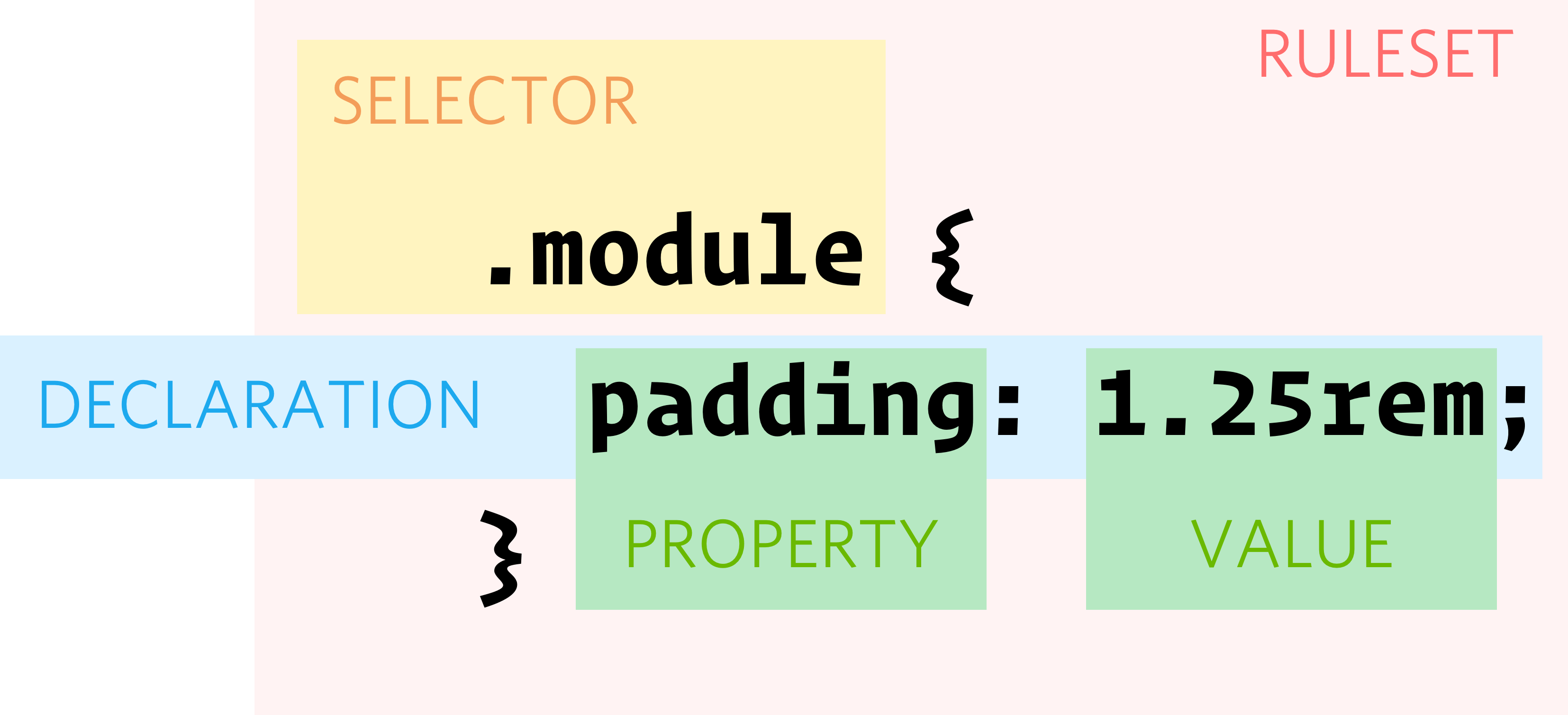 css rule