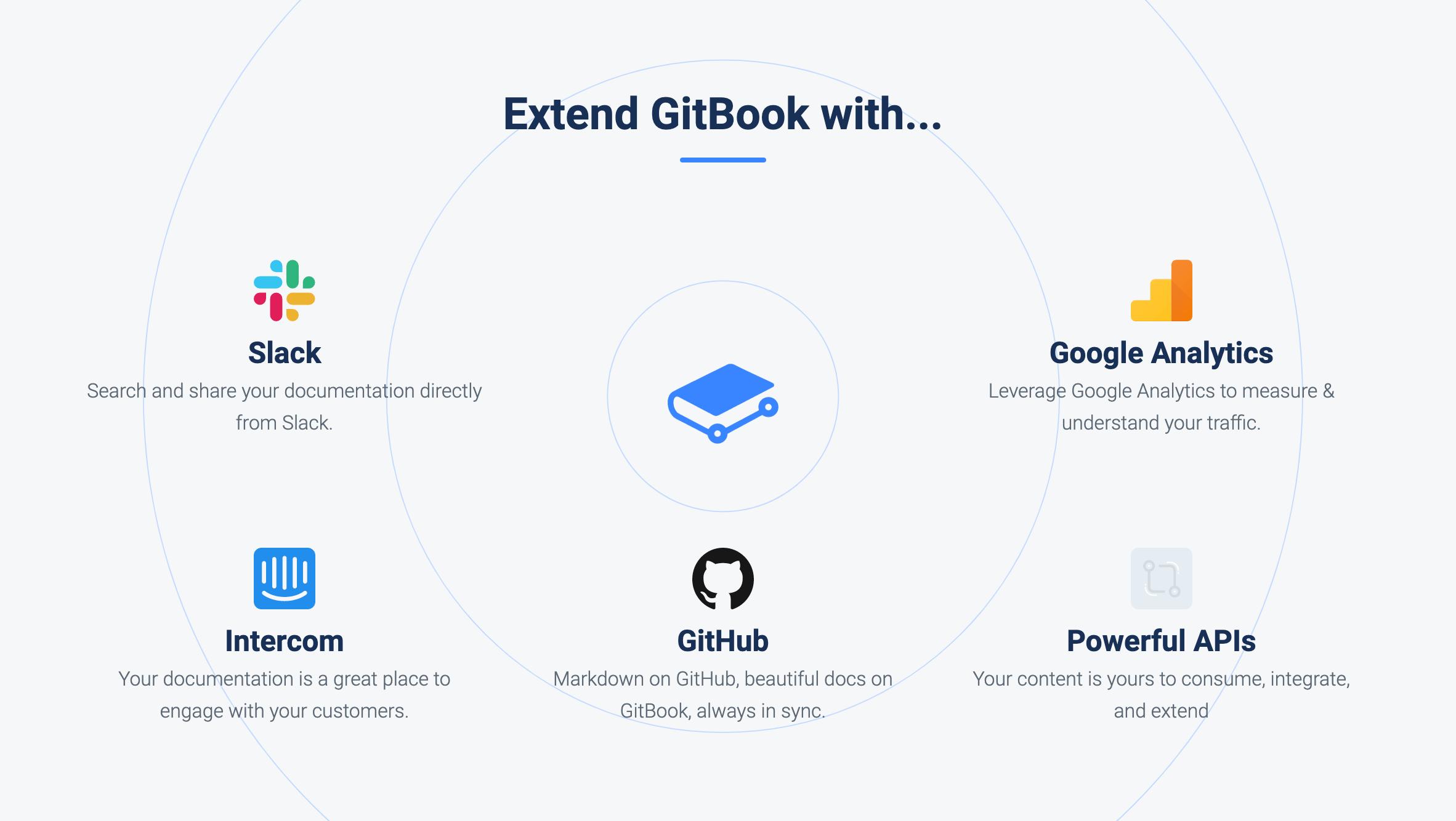 扩展 GitBook