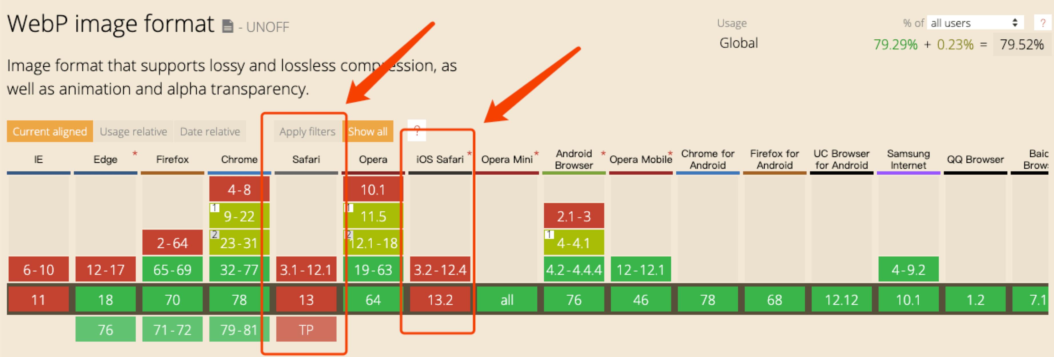 WebP 兼容性