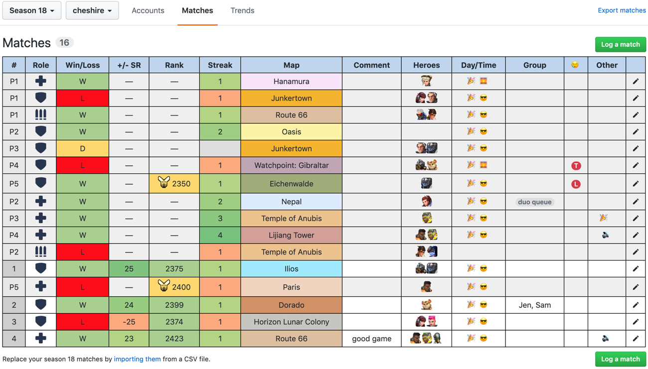 Screenshot of match history
