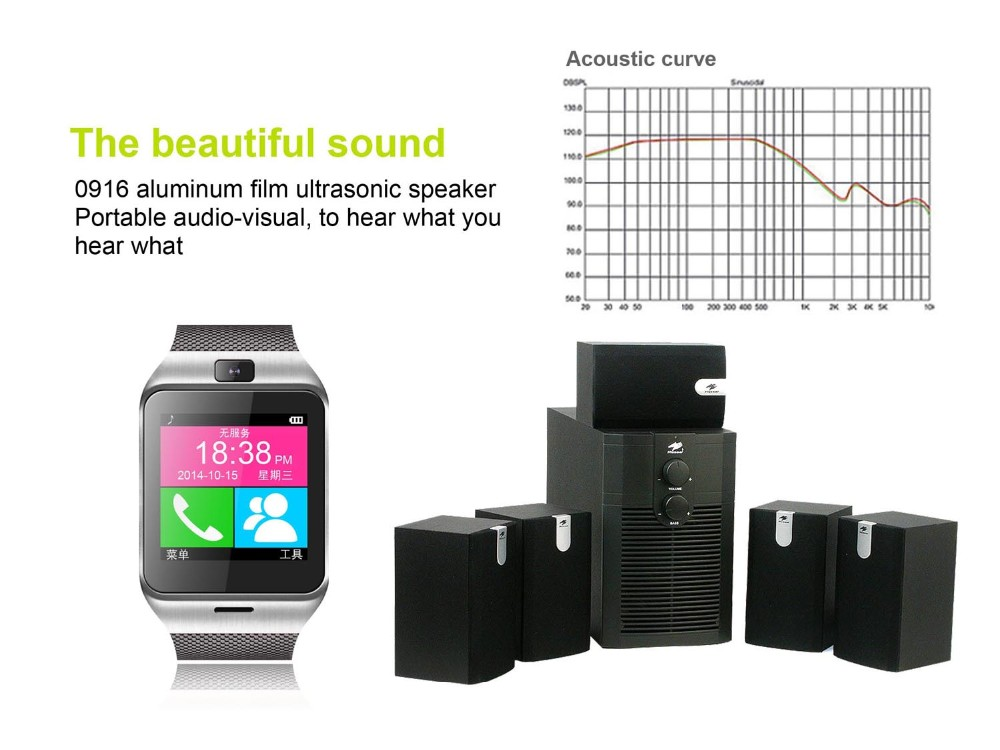 cover image depicting a sound system a smartwatch and graph