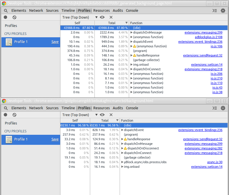 CPU benchmark