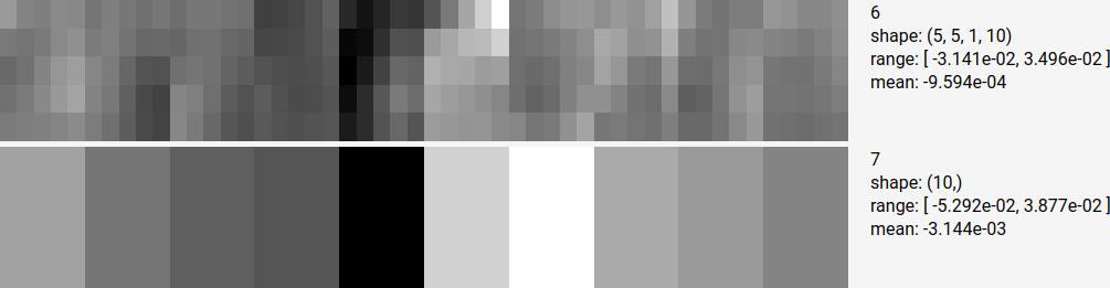 gradient example