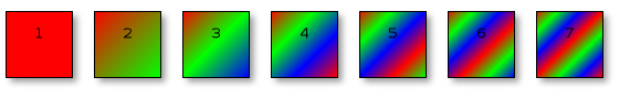 feature gradients.shaape