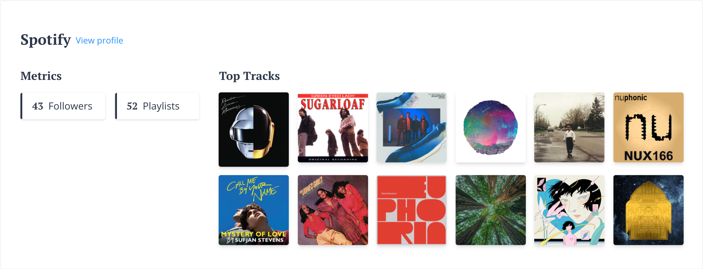 Screenshot: Spotify