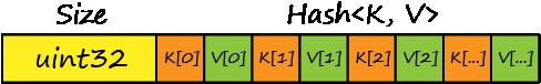 hash-final