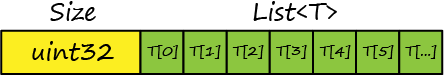 list-final