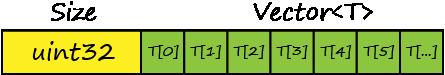 vector-final