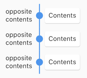Basic contents align