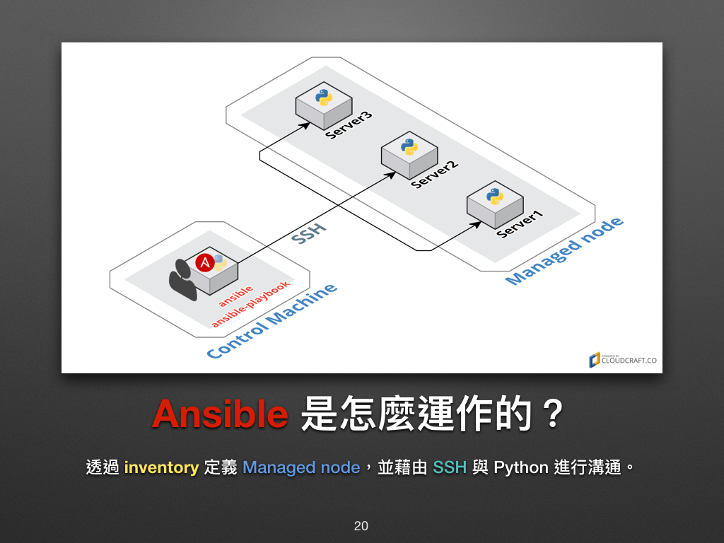 automate_with_ansible_basic-12.jpg
