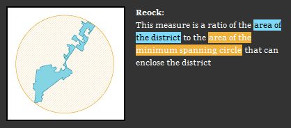 Reock