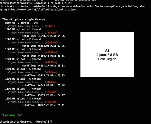Simple Azure Blob Storage Performance (upload) testing