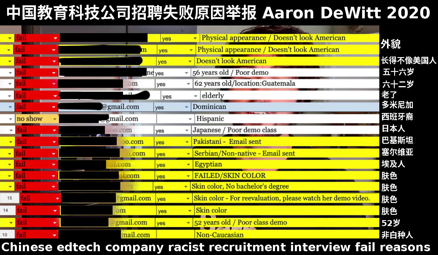 We don t hire blacks by Aaron DeWitt 2020