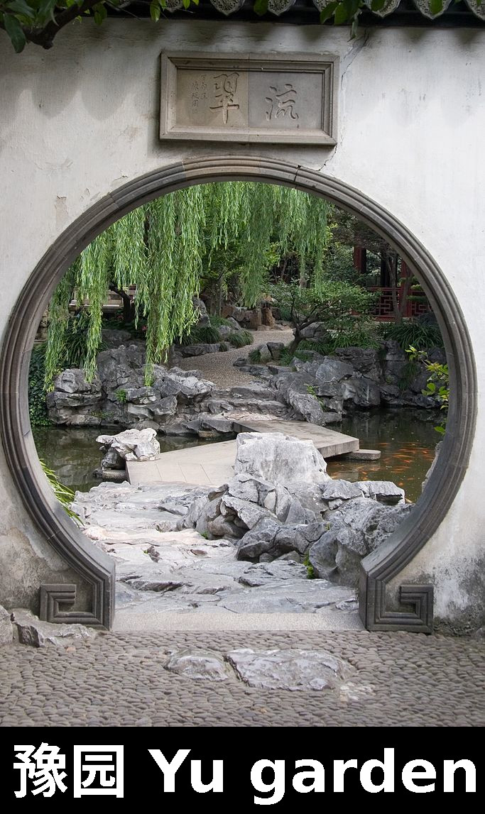 Yuyuan garden door