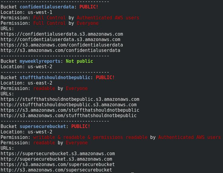 Sample report screenshot