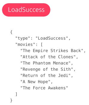 snapshot-load-success
