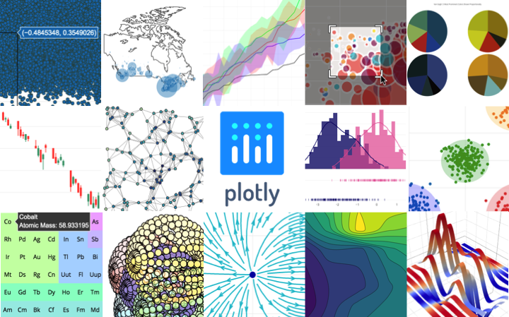 GitHub - plotly/plotly js: Open-source JavaScript charting