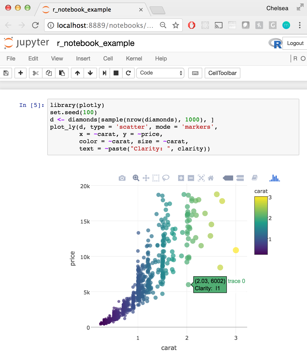 open jupyter notebook in chrome