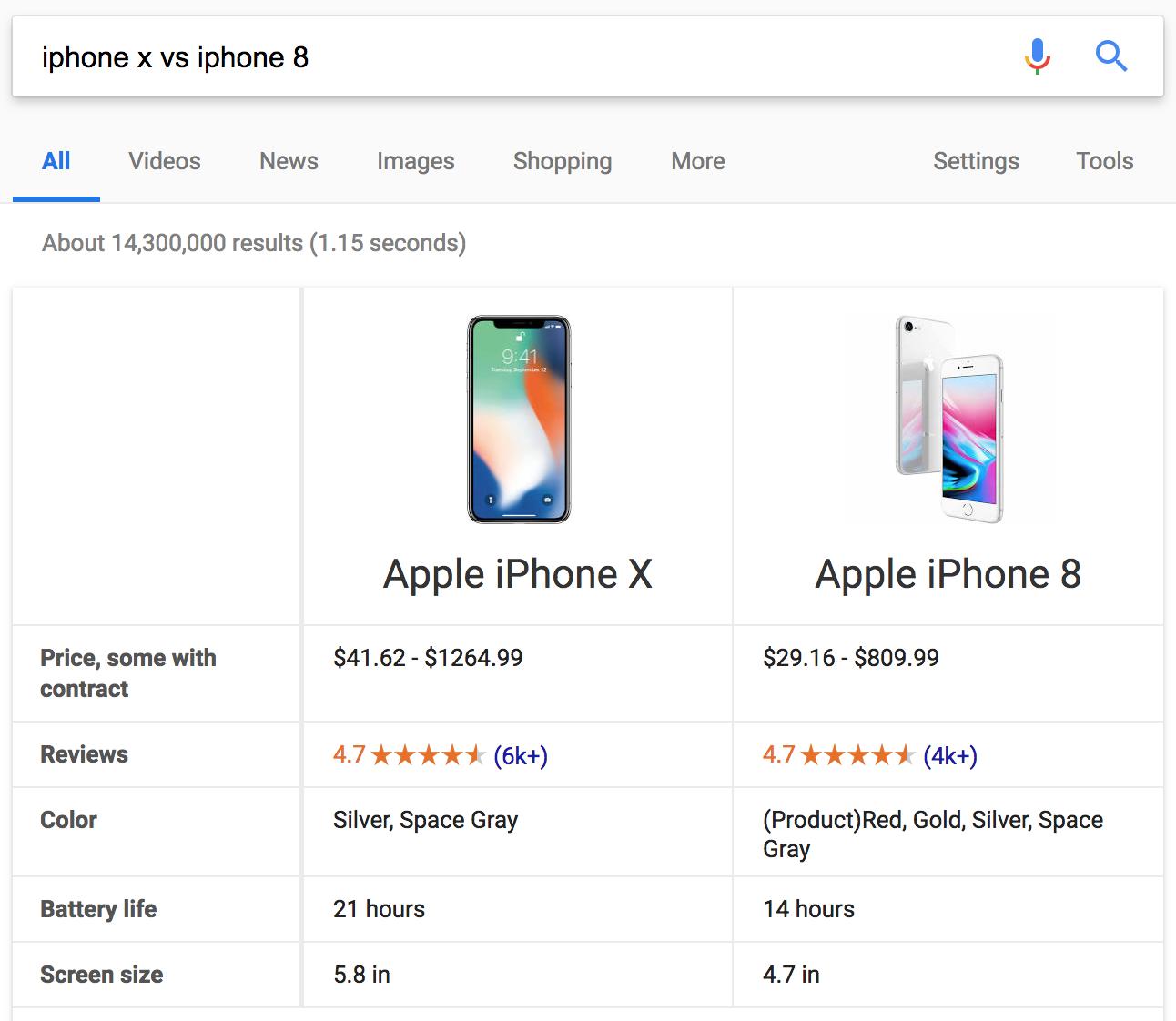 iPhone X vs iPhone 8