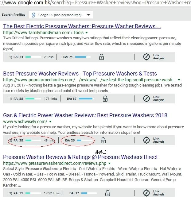 Mozbar 谷歌浏览器的插件看竞争对手PA和DA得分