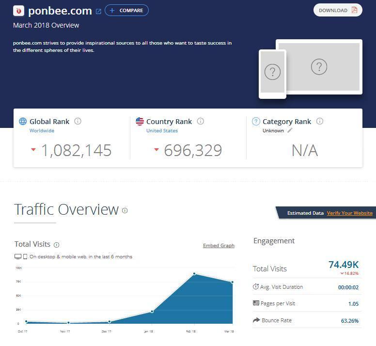 Ponbee.com截图